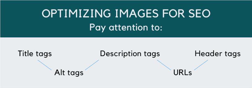 نکات بهینه سازی سایت
